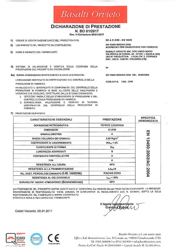 Ballast Ferroviario DoP_31,5-50_EN_13450