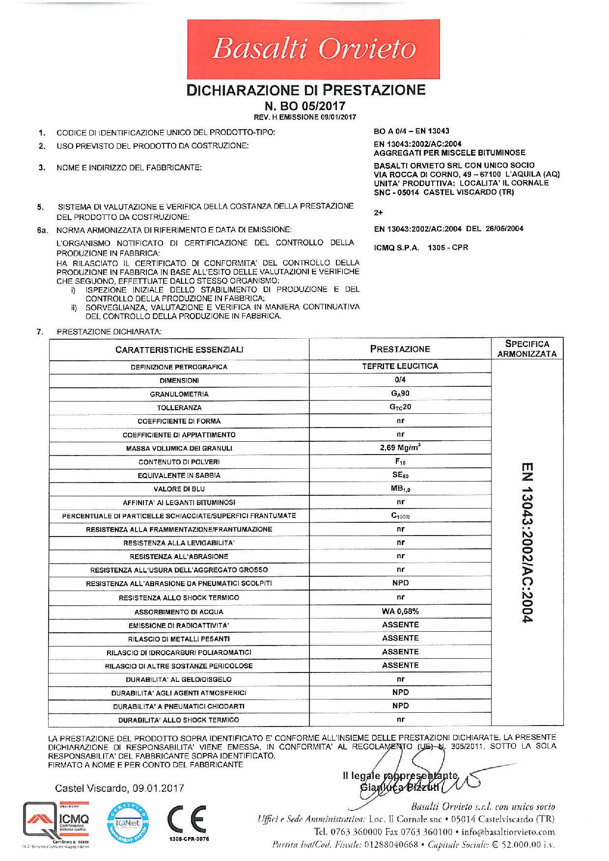 Asfalto_DoP 0-4 - EN 13043