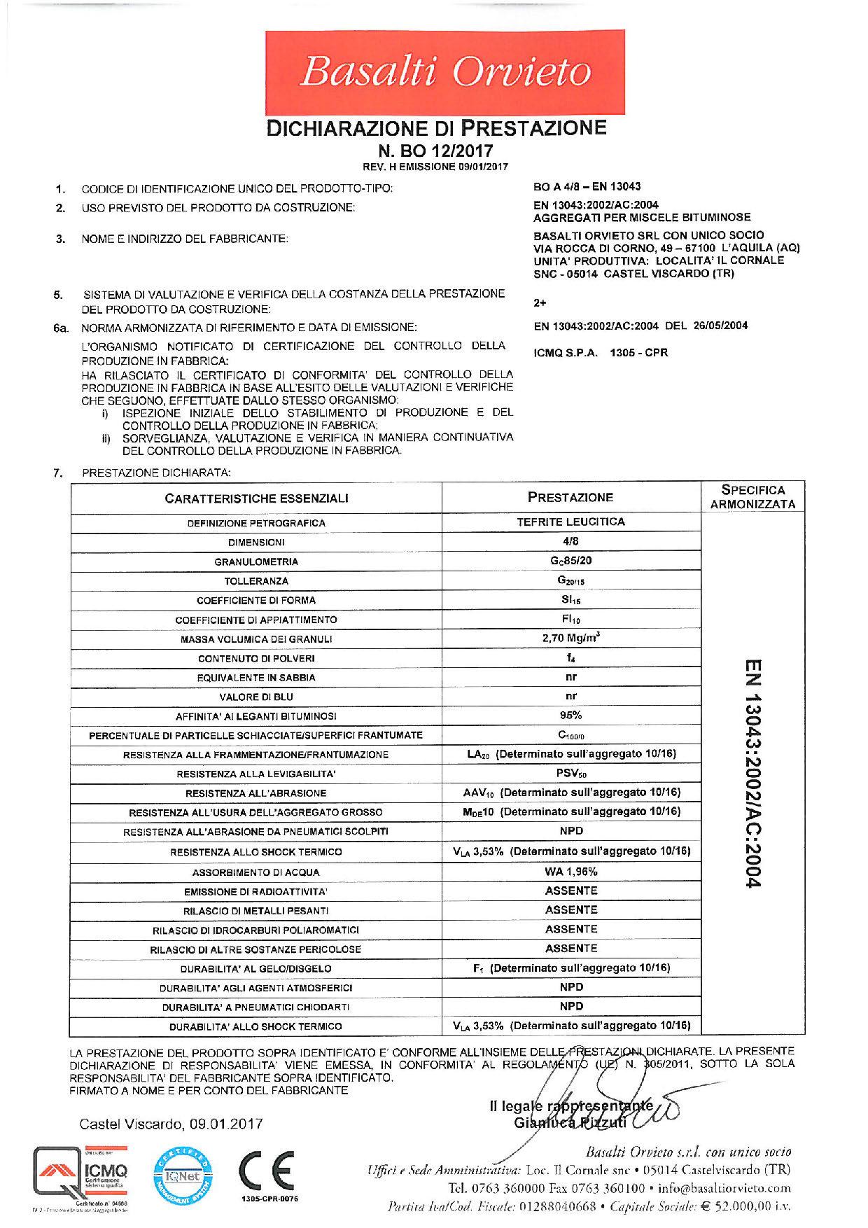 Asfalto_DoP 4-8 - EN 13043