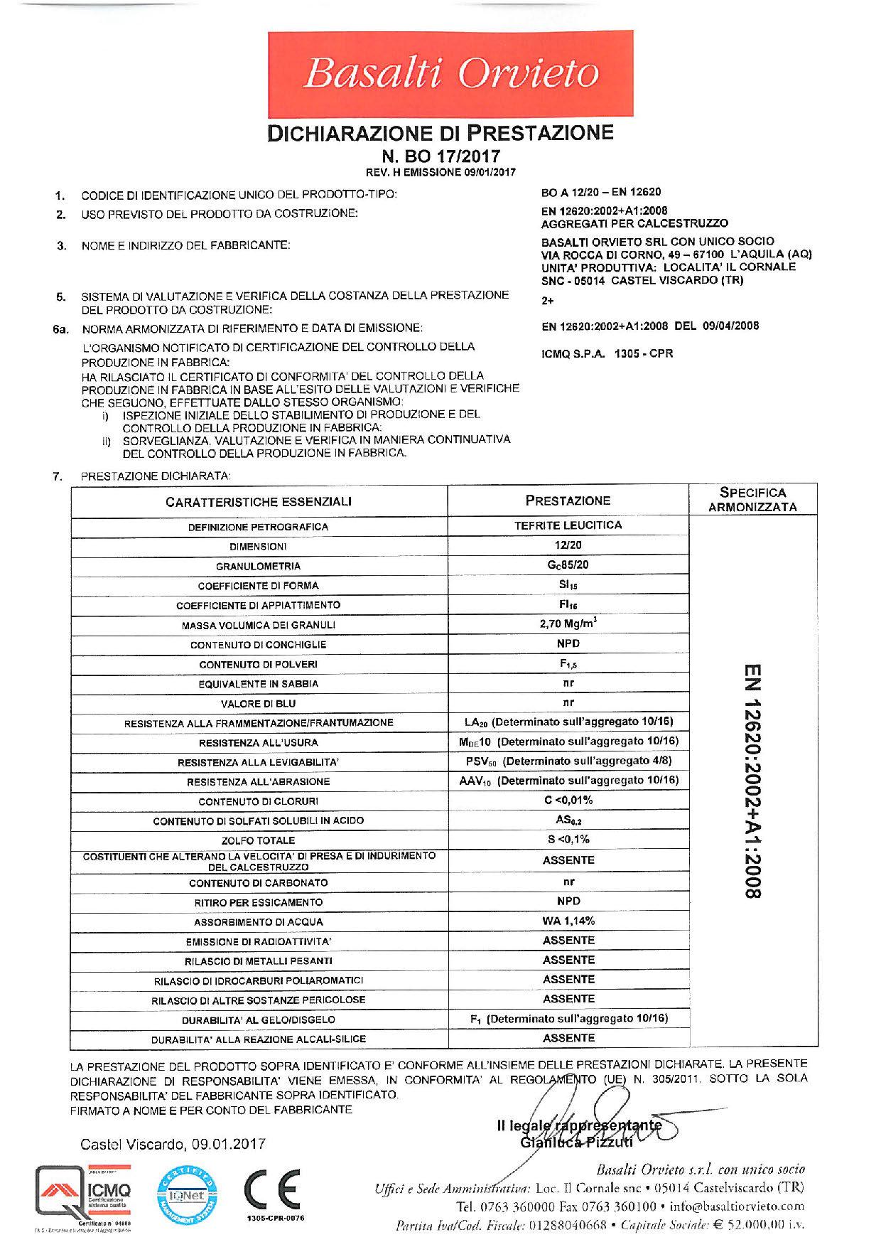Calcestruzzo_DoP 12-20 - EN 12620