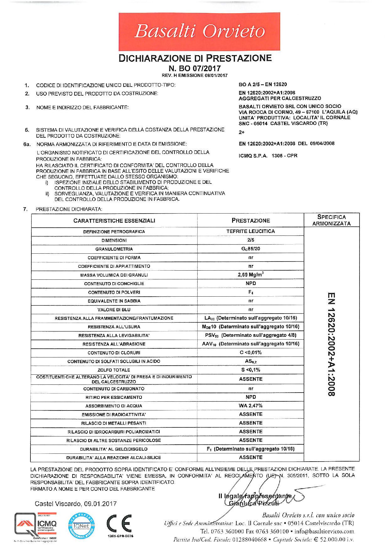 Calcestruzzo_DoP 2-5 - EN 12620