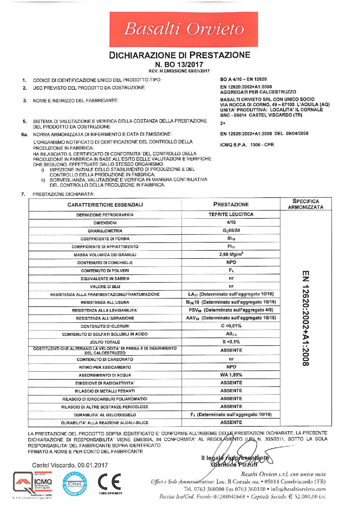 Calcestruzzo_DoP 4-10 - EN 12620