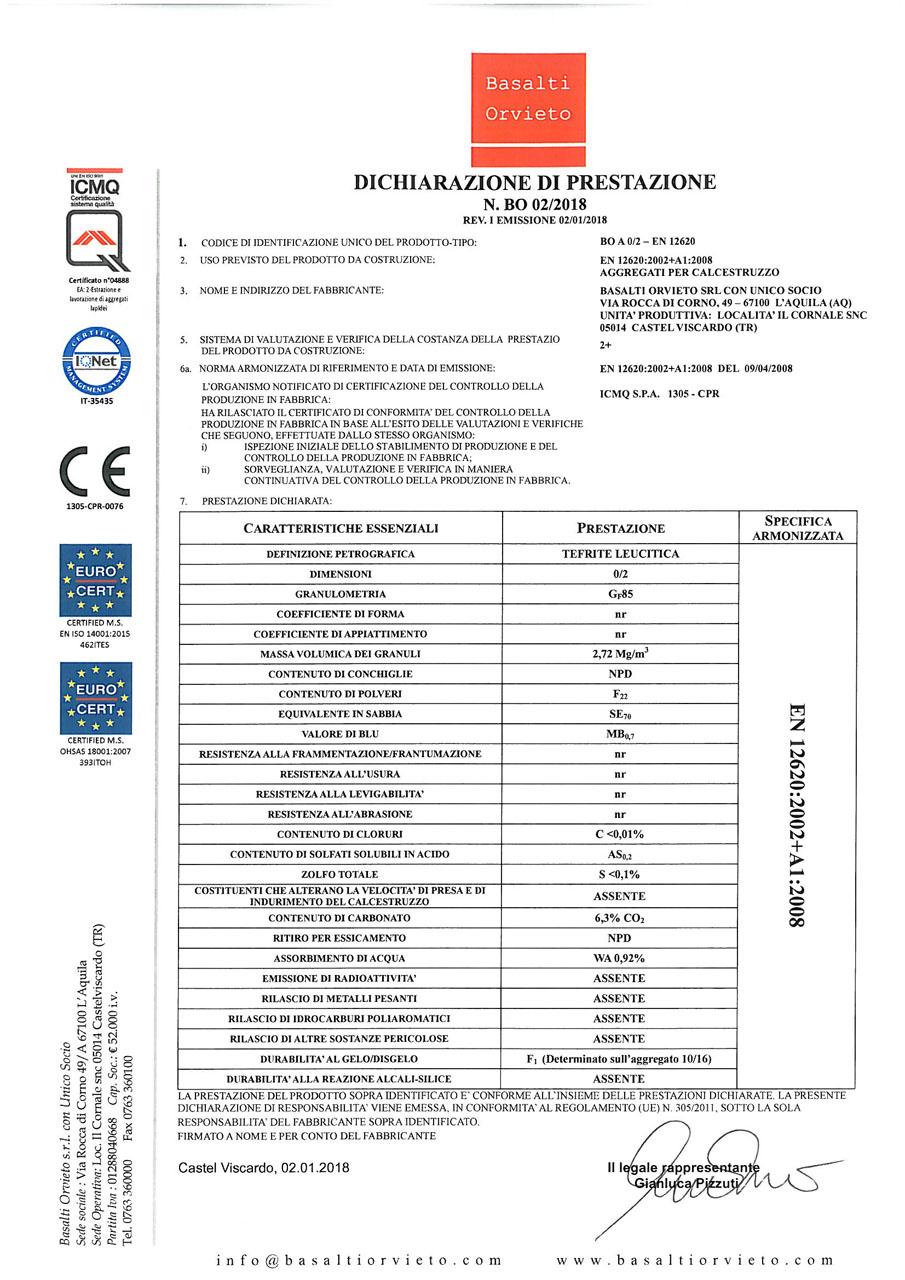DoP 0-2 - EN 12620